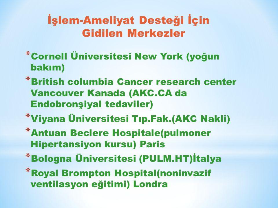 * Cornell Üniversitesi New York (yoğun bakım) * British columbia Cancer research center Vancouver Kanada (AKC.CA da Endobronşiyal tedaviler) * Viyana