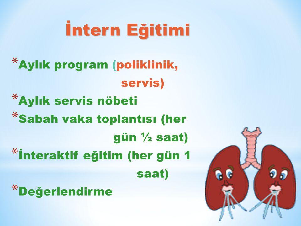 İntern Eğitimi İntern Eğitimi * Aylık program (poliklinik, servis) * Aylık servis nöbeti * Sabah vaka toplantısı (her gün ½ saat) * İnteraktif eğitim