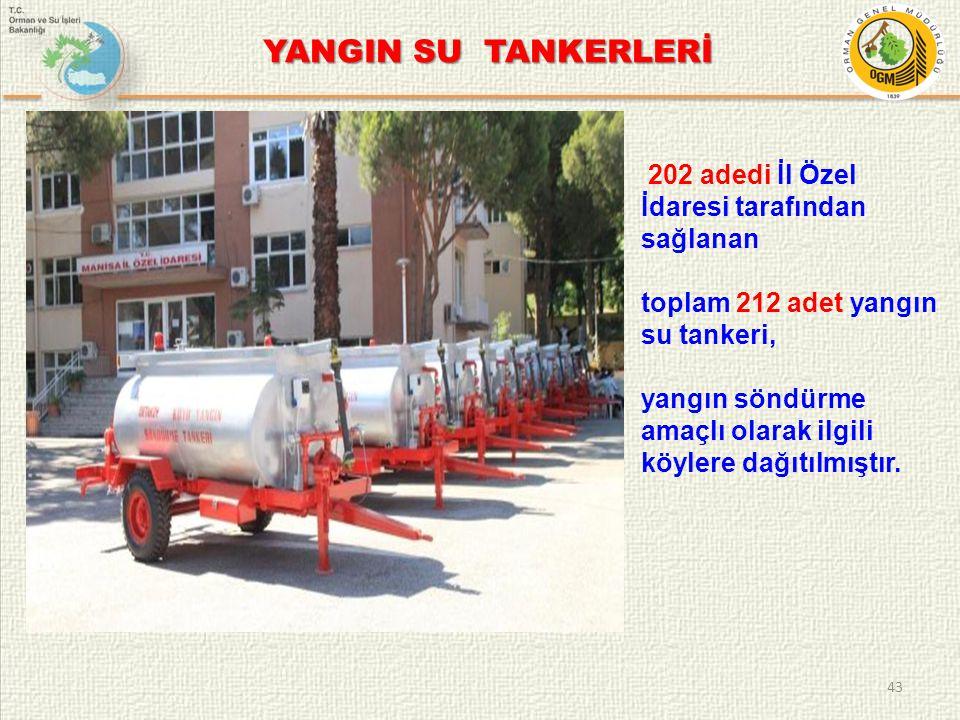 43 YANGIN SU TANKERLERİ 202 adedi İl Özel İdaresi tarafından sağlanan toplam 212 adet yangın su tankeri, yangın söndürme amaçlı olarak ilgili köylere