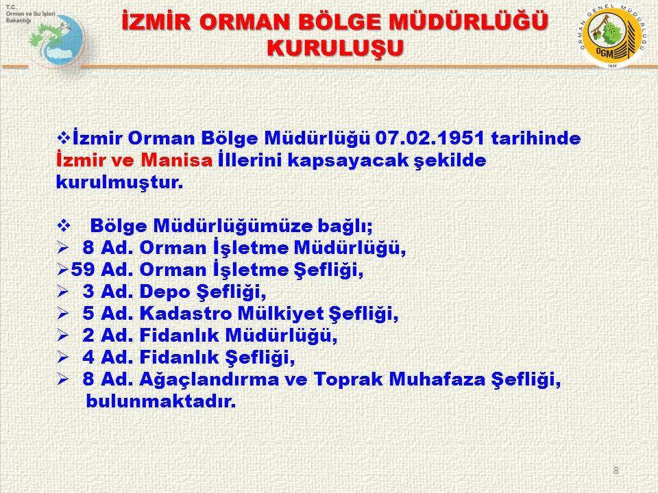 8  İzmir Orman Bölge Müdürlüğü 07.02.1951 tarihinde İzmir ve Manisa İllerini kapsayacak şekilde kurulmuştur.  Bölge Müdürlüğümüze bağlı;  8 Ad. Orm