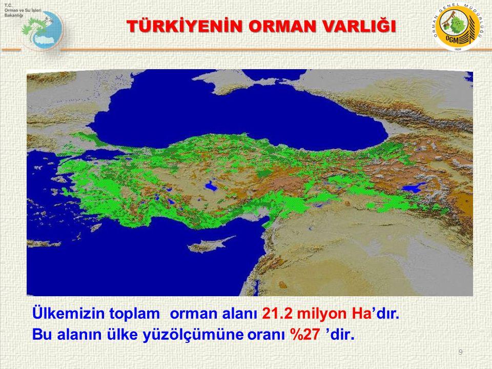 10 İzmir İlinin toplam orman alanı 468.426 ha.dır..
