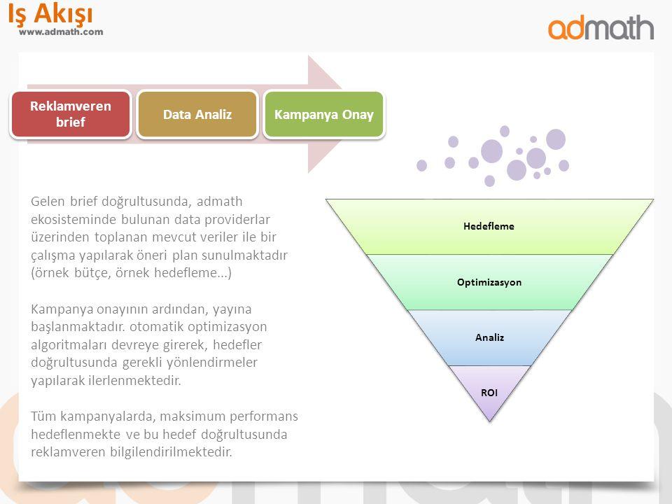 Reklamveren brief Data AnalizKampanya Onay Iş Akışı Hedefleme Optimizasyon Analiz ROI Gelen brief doğrultusunda, admath ekosisteminde bulunan data pro