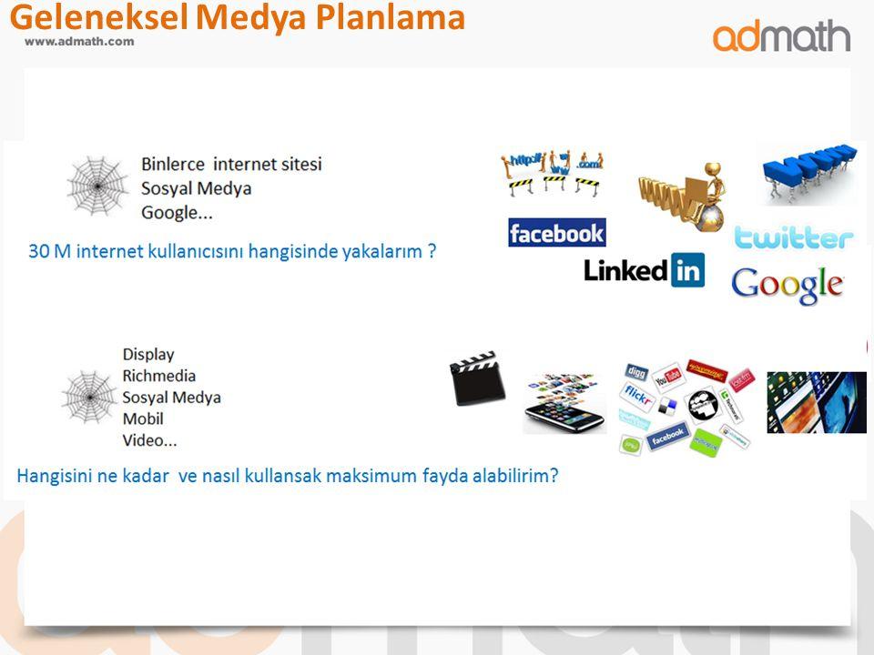 Reklamveren Medya Planlama Direk Envanter Network Performans Geleneksel Medya Planlama