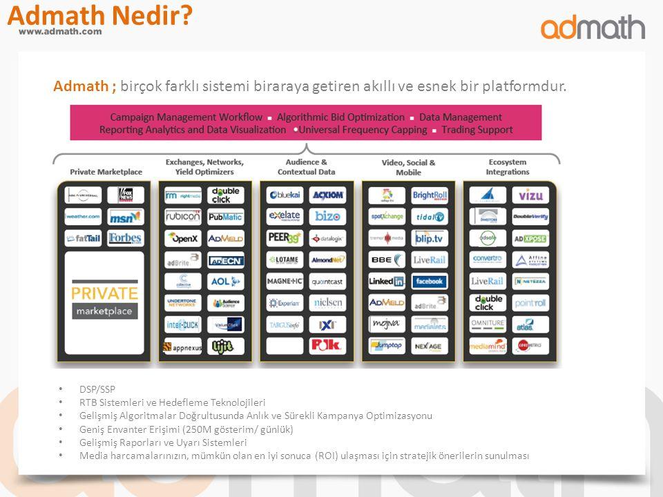 Admath Nedir? Admath ; birçok farklı sistemi biraraya getiren akıllı ve esnek bir platformdur. DSP/SSP RTB Sistemleri ve Hedefleme Teknolojileri Geliş