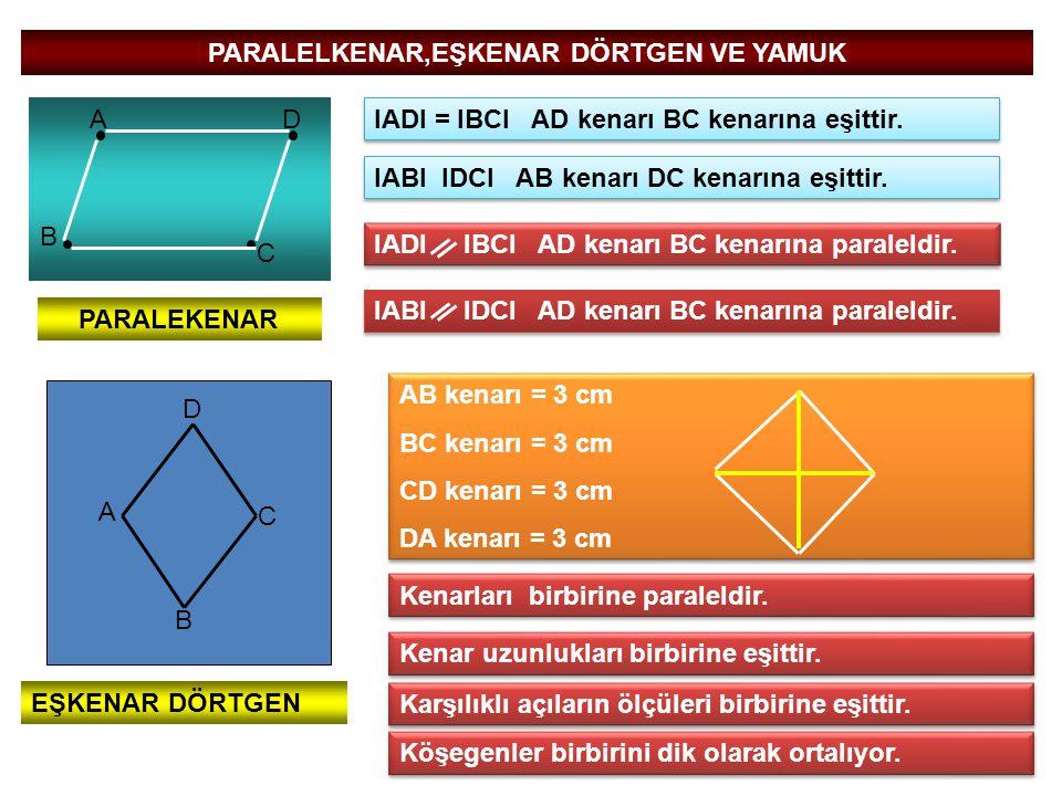 PARALELKENAR,EŞKENAR DÖRTGEN VE YAMUK A B C D PARALEKENAR IADI = IBCI AD kenarı BC kenarına eşittir.