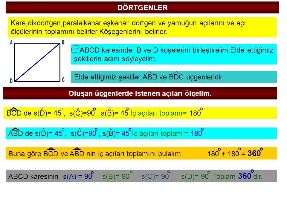 ABCD karesinde B ve D köşelerini birleştirelim.Elde ettiğimiz şekillerin adını söyleyelim.