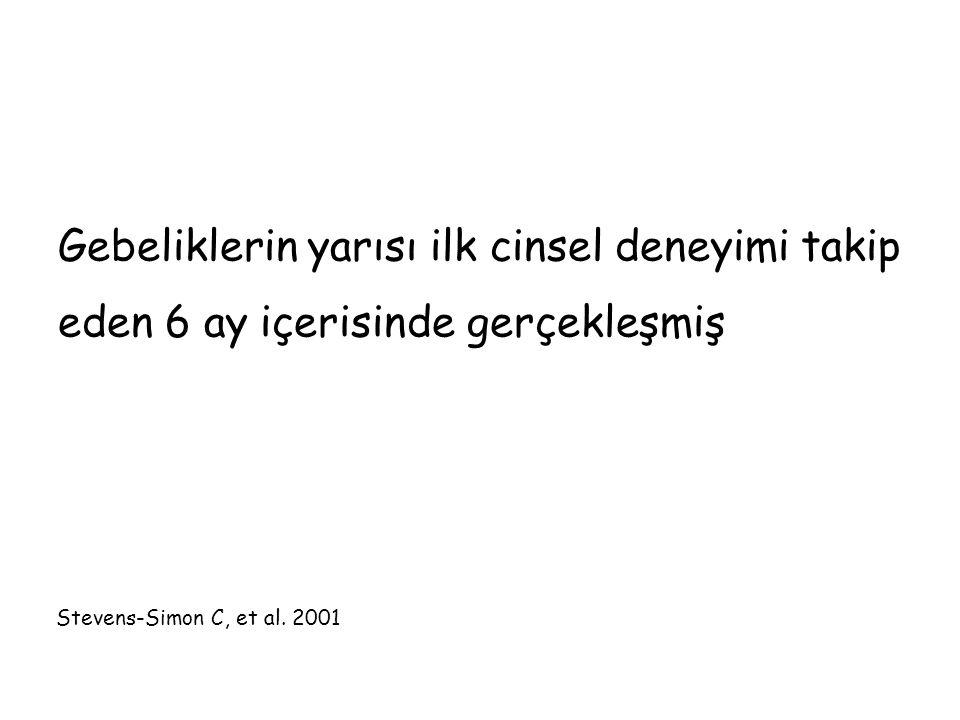 Gebeliklerin yarısı ilk cinsel deneyimi takip eden 6 ay içerisinde gerçekleşmiş Stevens-Simon C, et al. 2001