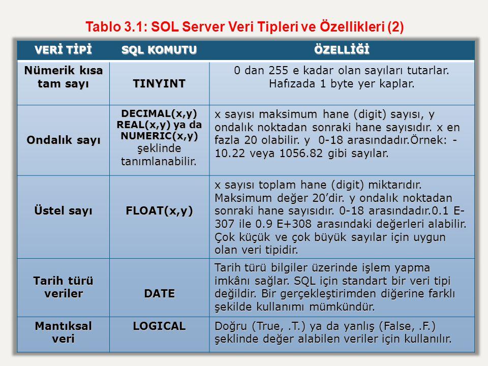 Tablo 3.1: SOL Server Veri Tipleri ve Özellikleri (2)