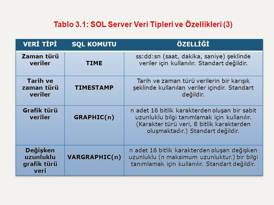 Tablo 3.1: SOL Server Veri Tipleri ve Özellikleri (3)