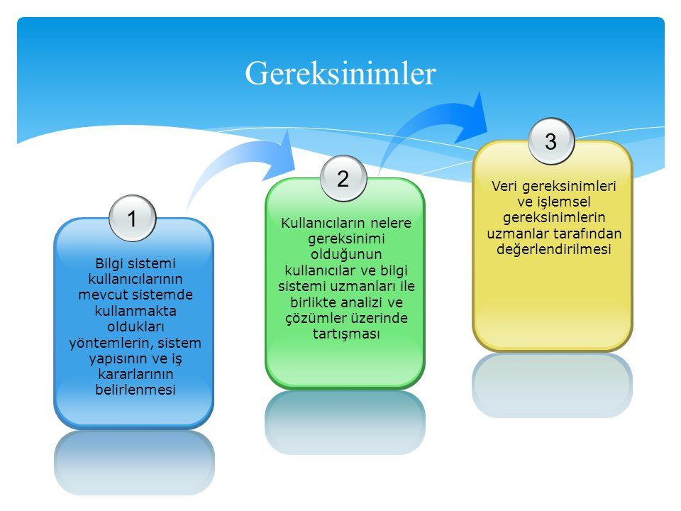 Gereksinimler 1 Bilgi sistemi kullanıcılarının mevcut sistemde kullanmakta oldukları yöntemlerin, sistem yapısının ve iş kararlarının belirlenmesi 2 K