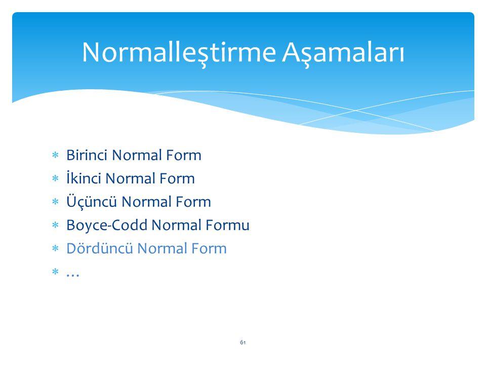61 Normalleştirme Aşamaları  Birinci Normal Form  İkinci Normal Form  Üçüncü Normal Form  Boyce-Codd Normal Formu  Dördüncü Normal Form  …