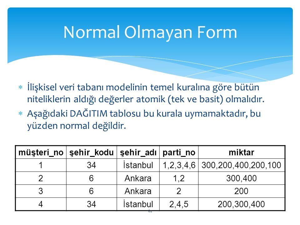 62 Normal Olmayan Form  İlişkisel veri tabanı modelinin temel kuralına göre bütün niteliklerin aldığı değerler atomik (tek ve basit) olmalıdır.  Aşa