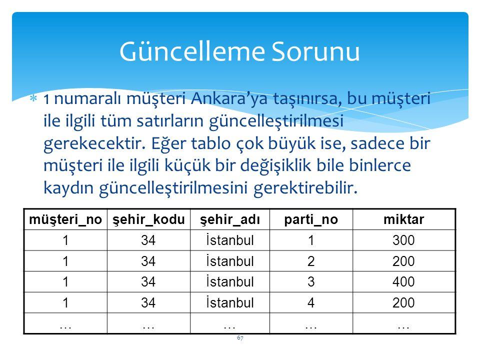 67  1 numaralı müşteri Ankara'ya taşınırsa, bu müşteri ile ilgili tüm satırların güncelleştirilmesi gerekecektir. Eğer tablo çok büyük ise, sadece bi