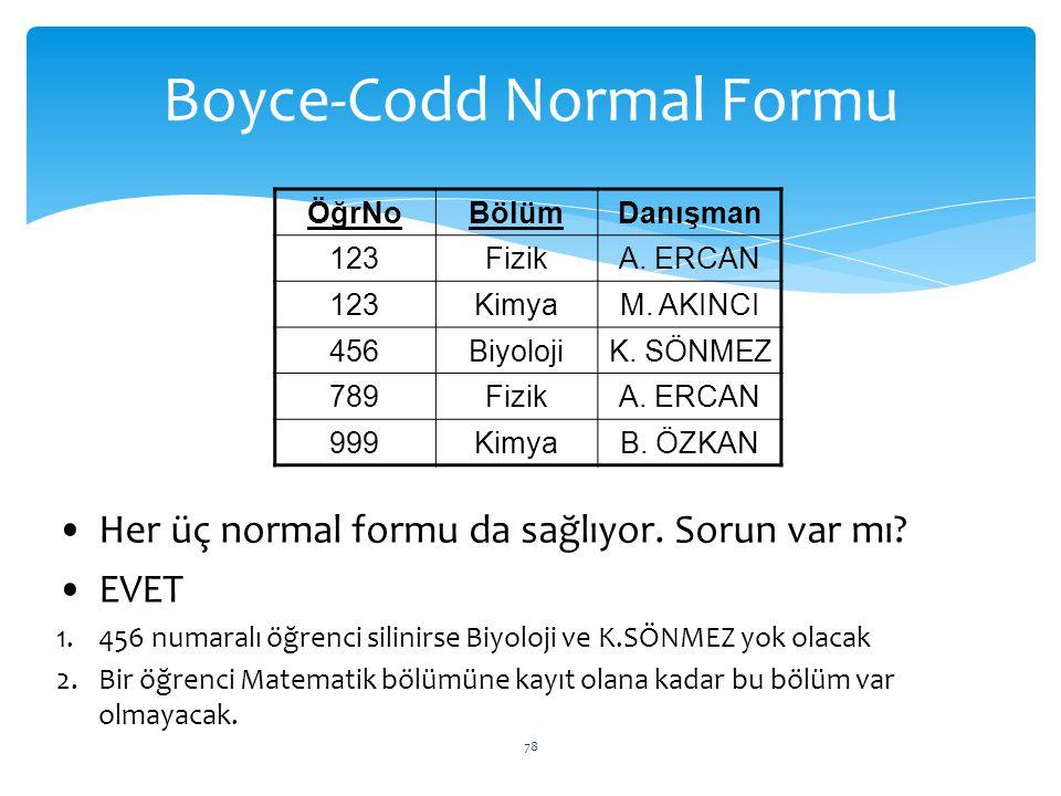 78 Boyce-Codd Normal Formu ÖğrNoBölümDanışman 123FizikA. ERCAN 123KimyaM. AKINCI 456BiyolojiK. SÖNMEZ 789FizikA. ERCAN 999KimyaB. ÖZKAN Her üç normal