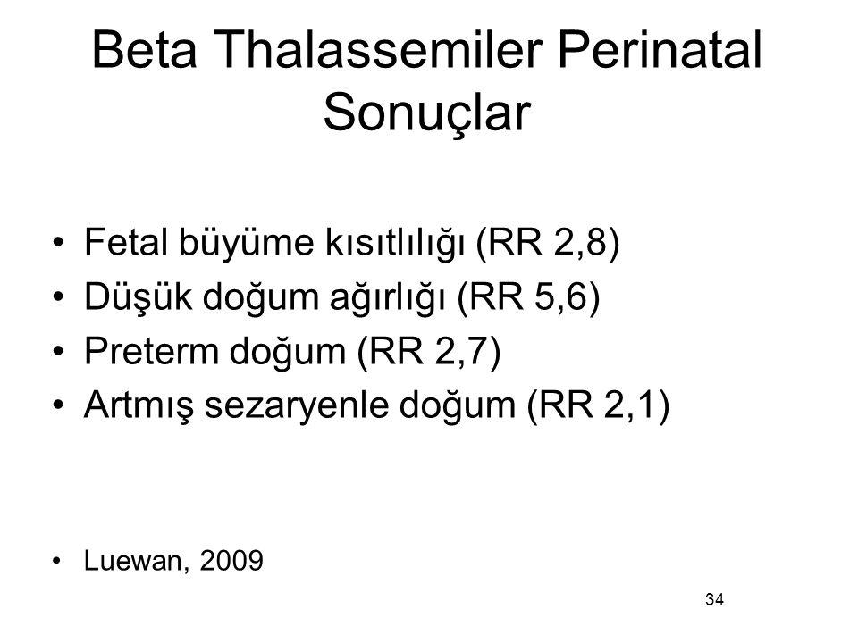 Beta Thalassemiler Perinatal Sonuçlar Fetal büyüme kısıtlılığı (RR 2,8) Düşük doğum ağırlığı (RR 5,6) Preterm doğum (RR 2,7) Artmış sezaryenle doğum (