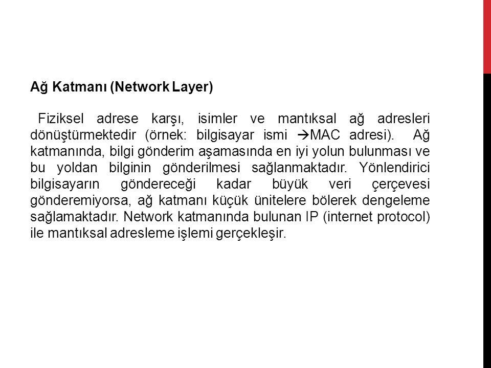 Ağ Katmanı (Network Layer) Fiziksel adrese karşı, isimler ve mantıksal ağ adresleri dönüştürmektedir (örnek: bilgisayar ismi  MAC adresi). Ağ katmanı