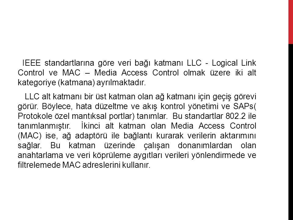 IEEE standartlarına göre veri bağı katmanı LLC - Logical Link Control ve MAC – Media Access Control olmak üzere iki alt kategoriye (katmana) ayrılmakt