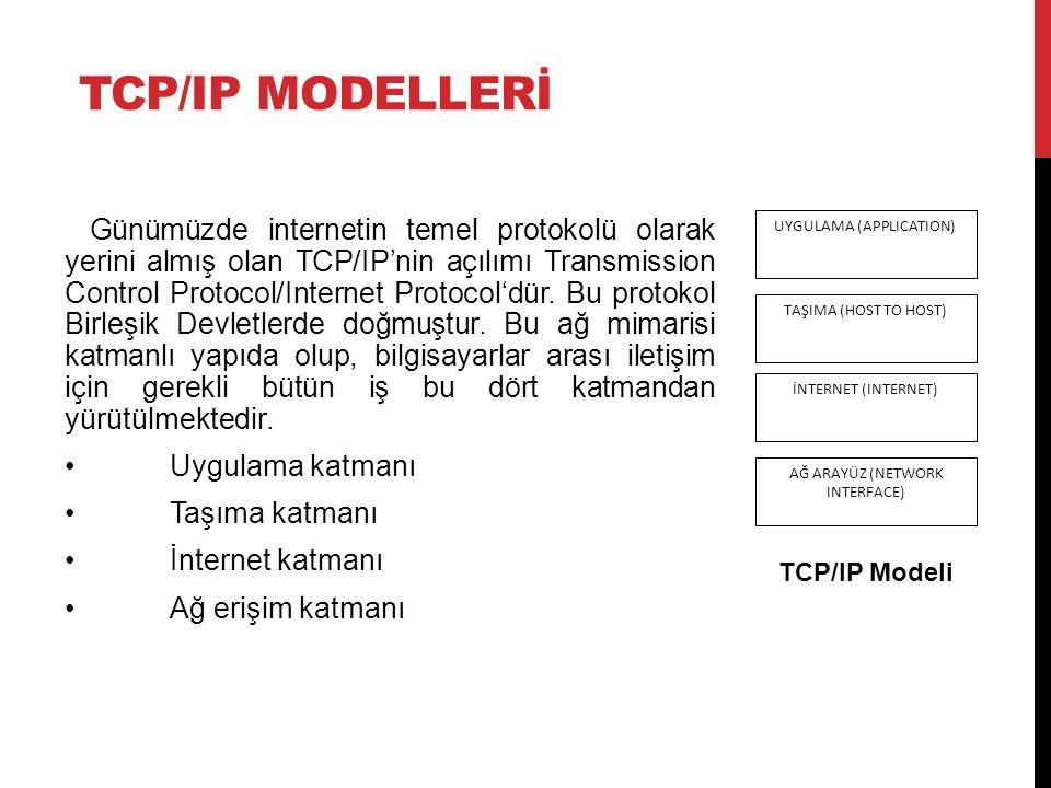 TCP/IP MODELLERİ Günümüzde internetin temel protokolü olarak yerini almış olan TCP/IP'nin açılımı Transmission Control Protocol/Internet Protocol'dür.