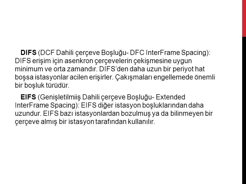 DIFS (DCF Dahili çerçeve Boşluğu- DFC InterFrame Spacing): DIFS erişim için asenkron çerçevelerin çekişmesine uygun minimum ve orta zamandır.