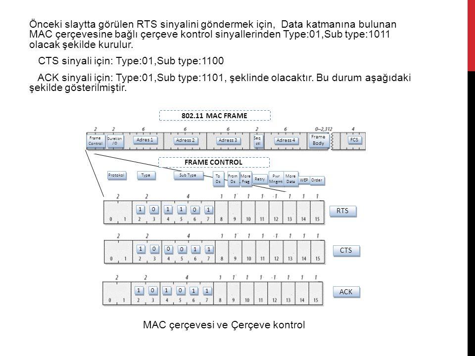 Önceki slaytta görülen RTS sinyalini göndermek için, Data katmanına bulunan MAC çerçevesine bağlı çerçeve kontrol sinyallerinden Type:01,Sub type:1011 olacak şekilde kurulur.