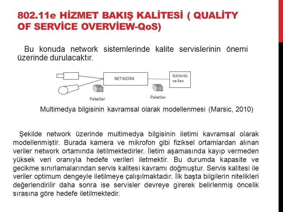 802.11e HİZMET BAKIŞ KALİTESİ ( QUALİTY OF SERVİCE OVERVİEW-QoS) Bu konuda network sistemlerinde kalite servislerinin önemi üzerinde durulacaktır.
