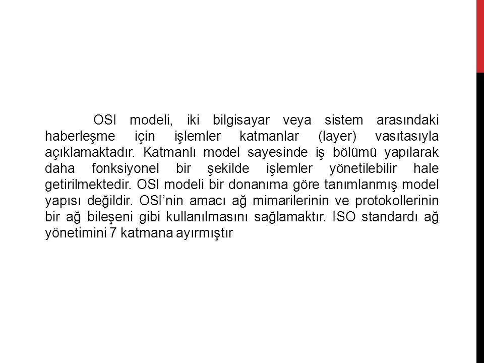 OSI modeli, iki bilgisayar veya sistem arasındaki haberleşme için işlemler katmanlar (layer) vasıtasıyla açıklamaktadır. Katmanlı model sayesinde iş b