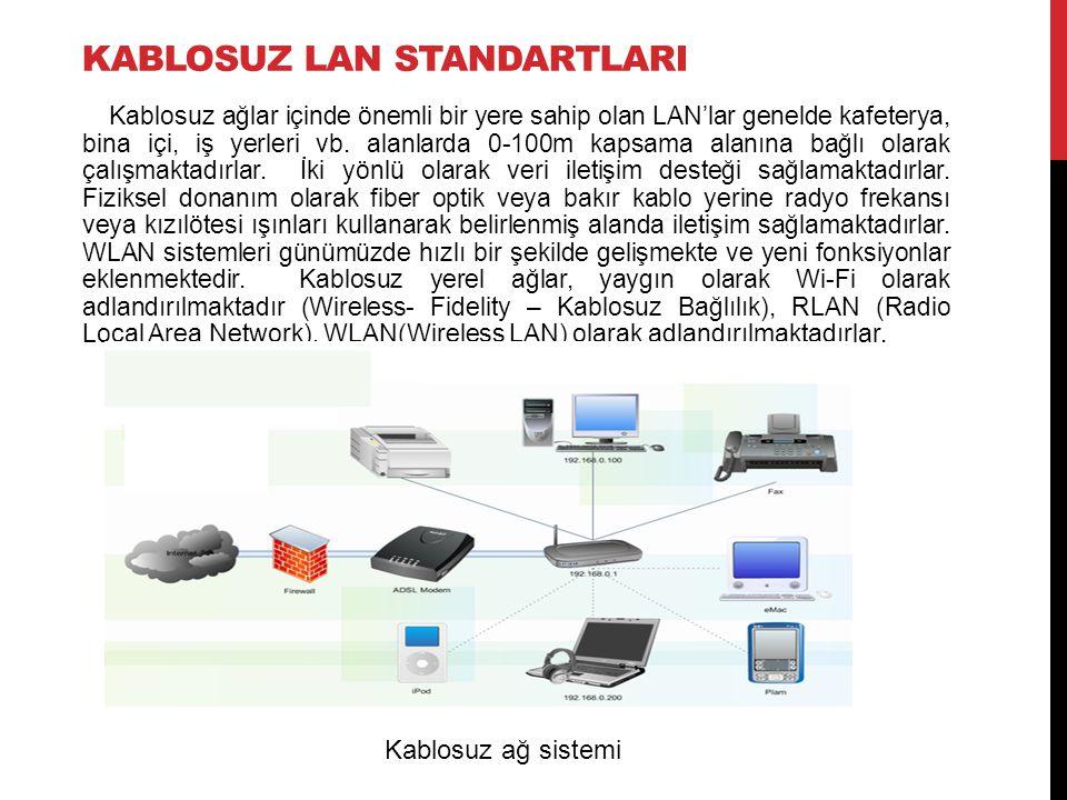 KABLOSUZ LAN STANDARTLARI Kablosuz ağlar içinde önemli bir yere sahip olan LAN'lar genelde kafeterya, bina içi, iş yerleri vb. alanlarda 0-100m kapsam