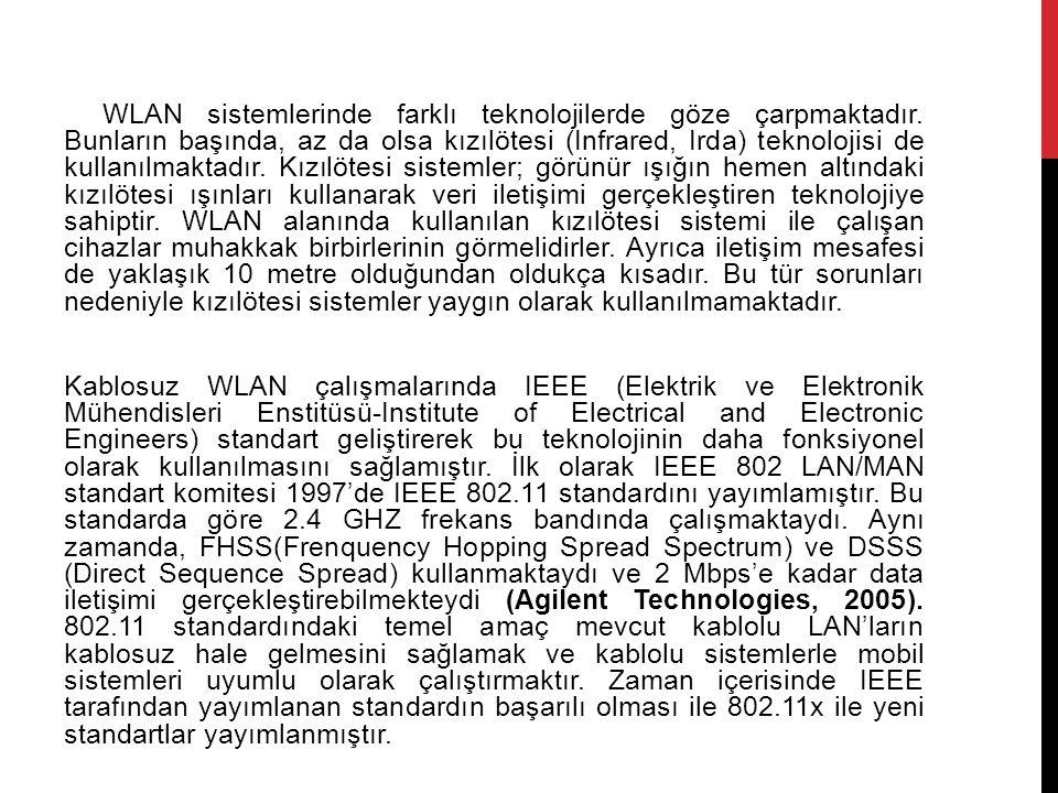 WLAN sistemlerinde farklı teknolojilerde göze çarpmaktadır.