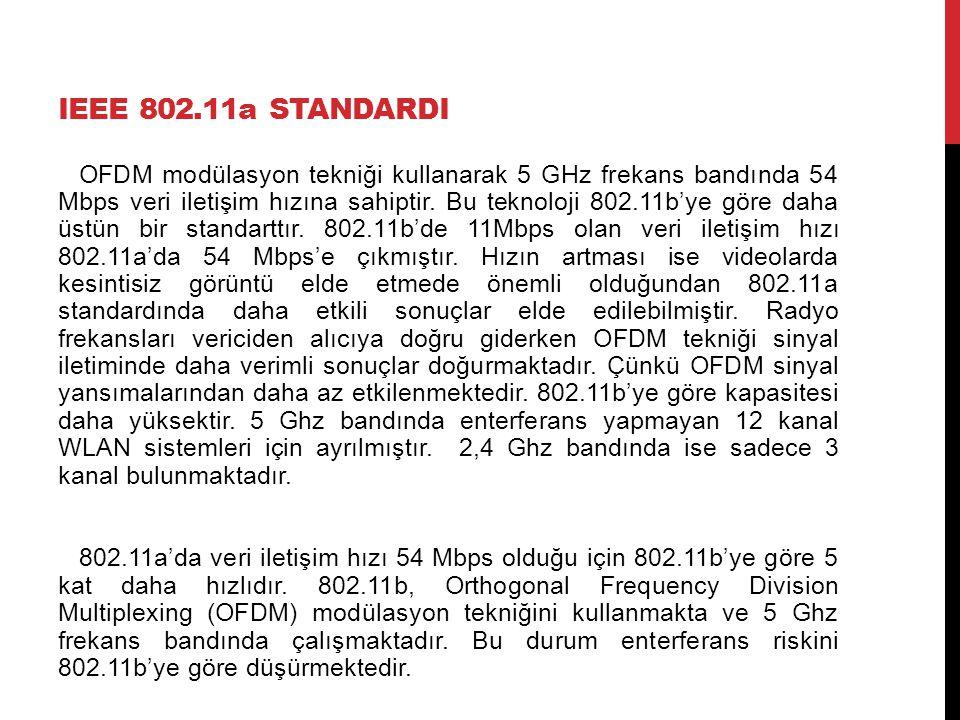 IEEE 802.11a STANDARDI OFDM modülasyon tekniği kullanarak 5 GHz frekans bandında 54 Mbps veri iletişim hızına sahiptir. Bu teknoloji 802.11b'ye göre d