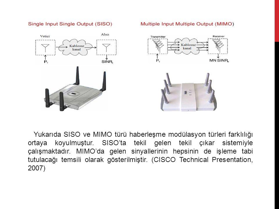 Yukarıda SISO ve MIMO türü haberleşme modülasyon türleri farklılığı ortaya koyulmuştur.