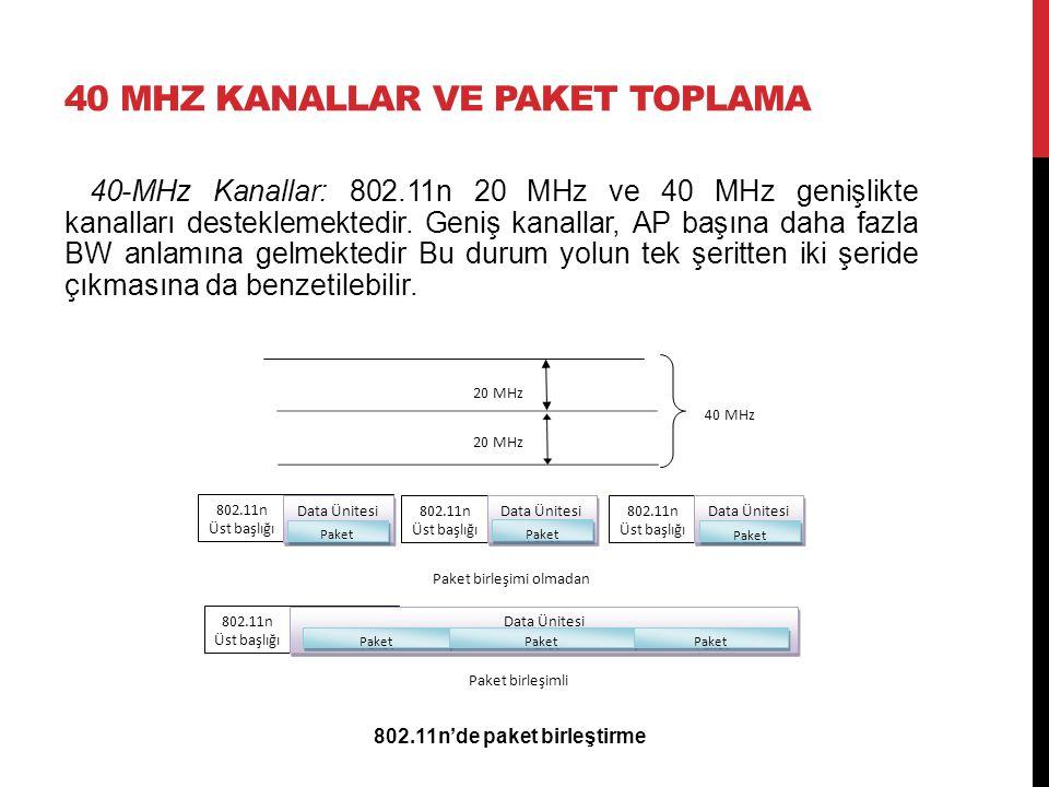 40 MHZ KANALLAR VE PAKET TOPLAMA 40-MHz Kanallar: 802.11n 20 MHz ve 40 MHz genişlikte kanalları desteklemektedir. Geniş kanallar, AP başına daha fazla