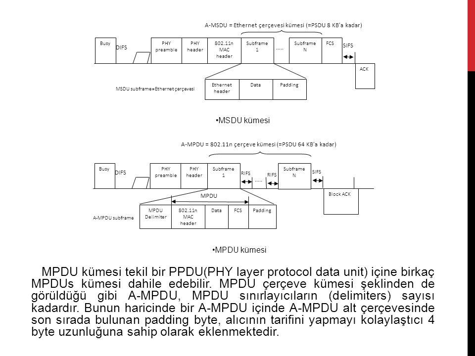MPDU kümesi tekil bir PPDU(PHY layer protocol data unit) içine birkaç MPDUs kümesi dahile edebilir. MPDU çerçeve kümesi şeklinden de görüldüğü gibi A-
