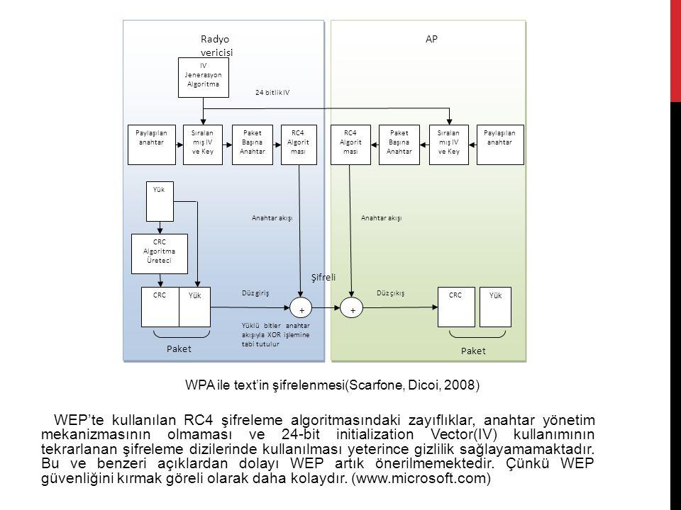 WEP'te kullanılan RC4 şifreleme algoritmasındaki zayıflıklar, anahtar yönetim mekanizmasının olmaması ve 24-bit initialization Vector(IV) kullanımının tekrarlanan şifreleme dizilerinde kullanılması yeterince gizlilik sağlayamamaktadır.