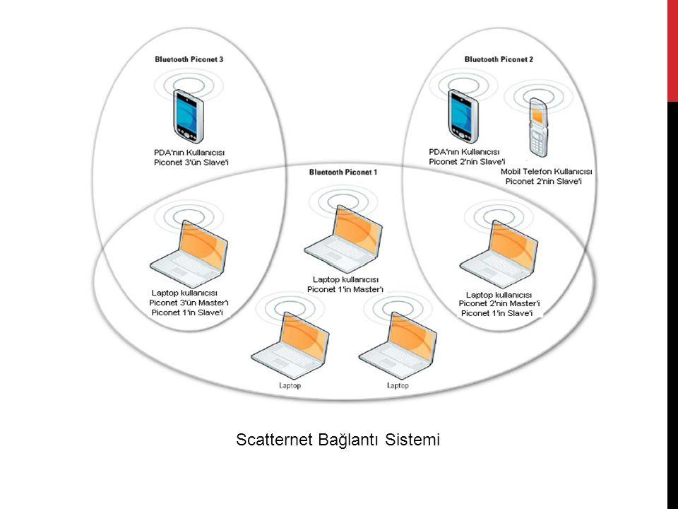 Scatternet Bağlantı Sistemi