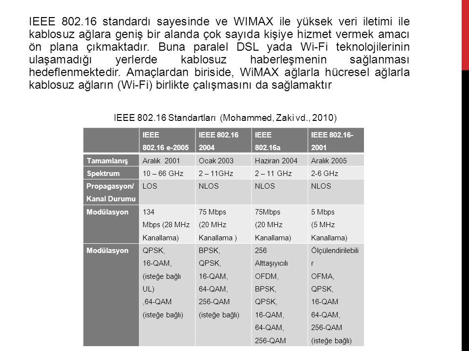IEEE 802.16 standardı sayesinde ve WIMAX ile yüksek veri iletimi ile kablosuz ağlara geniş bir alanda çok sayıda kişiye hizmet vermek amacı ön plana çıkmaktadır.