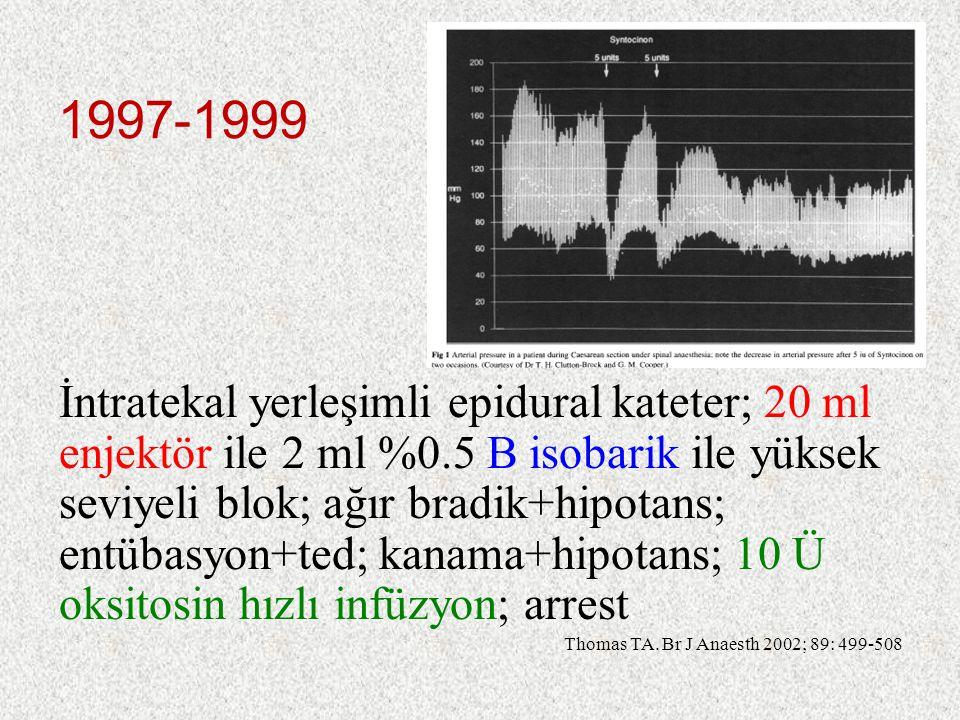 1997-1999 İntratekal yerleşimli epidural kateter; 20 ml enjektör ile 2 ml %0.5 B isobarik ile yüksek seviyeli blok; ağır bradik+hipotans; entübasyon+ted; kanama+hipotans; 10 Ü oksitosin hızlı infüzyon; arrest Thomas TA.