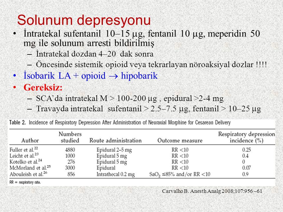 Solunum depresyonu İntratekal sufentanil 10–15  g, fentanil 10  g, meperidin 50 mg ile solunum arresti bildirilmiş – İntratekal dozdan 4–20 dak sonra – Öncesinde sistemik opioid veya tekrarlayan nöroaksiyal dozlar !!!.