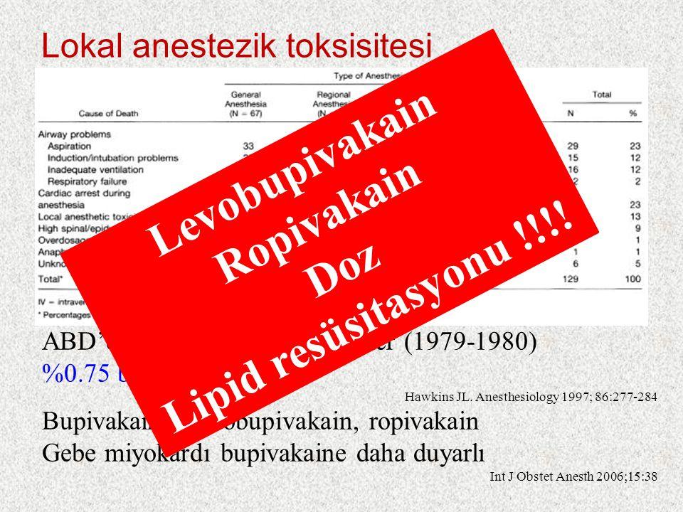Lokal anestezik toksisitesi ABD'de anesteziye bağlı ölümler (1979-1980) %0.75 bupivakain Hawkins JL. Anesthesiology 1997; 86:277-284 Bupivakain > levo