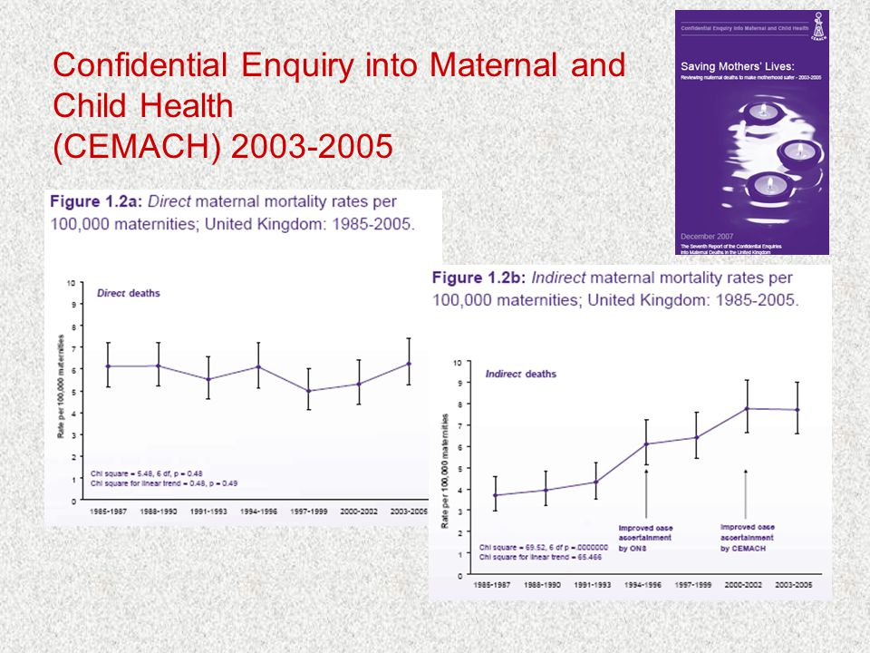 Confidential Enquiry into Maternal and Child Health (CEMACH) 2003-2005