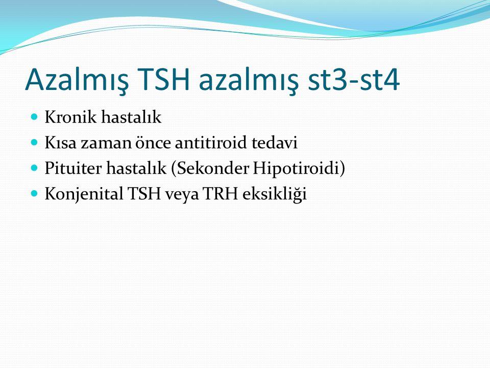 Azalmış TSH azalmış st3-st4 Kronik hastalık Kısa zaman önce antitiroid tedavi Pituiter hastalık (Sekonder Hipotiroidi) Konjenital TSH veya TRH eksikli