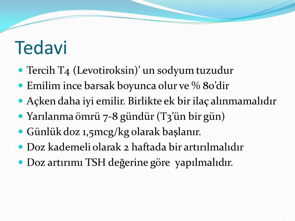 Tedavi Tercih T4 (Levotiroksin)' un sodyum tuzudur Emilim ince barsak boyunca olur ve % 80'dir Açken daha iyi emilir. Birlikte ek bir ilaç alınmamalıd