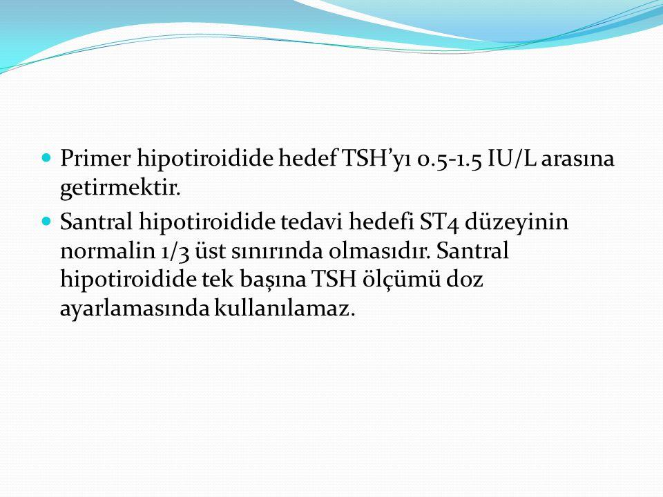 Primer hipotiroidide hedef TSH'yı 0.5-1.5 IU/L arasına getirmektir. Santral hipotiroidide tedavi hedefi ST4 düzeyinin normalin 1/3 üst sınırında olmas