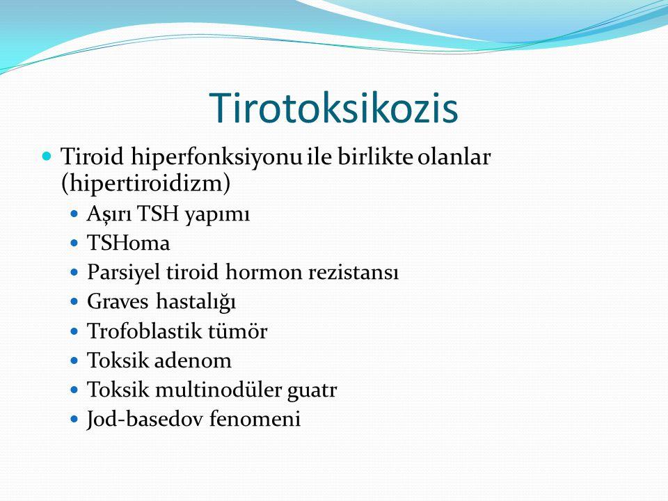 Tirotoksikozis Tiroid hiperfonksiyonu ile birlikte olanlar (hipertiroidizm) Aşırı TSH yapımı TSHoma Parsiyel tiroid hormon rezistansı Graves hastalığı