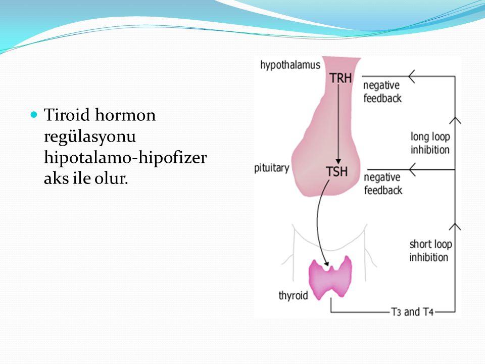 Tiroid hormon regülasyonu hipotalamo-hipofizer aks ile olur.