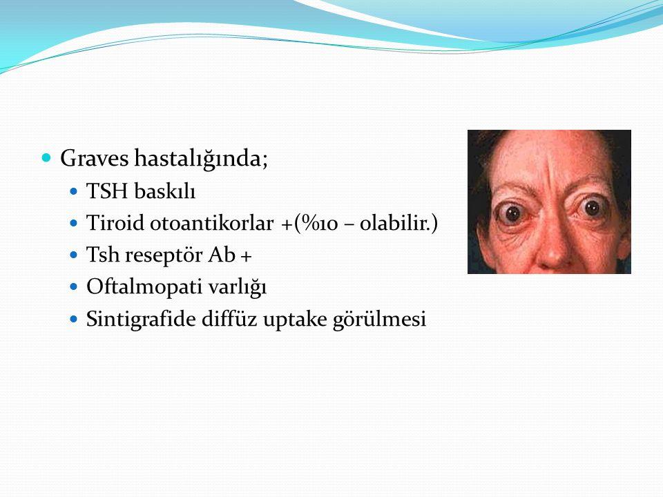 Graves hastalığında; TSH baskılı Tiroid otoantikorlar +(%10 – olabilir.) Tsh reseptör Ab + Oftalmopati varlığı Sintigrafide diffüz uptake görülmesi