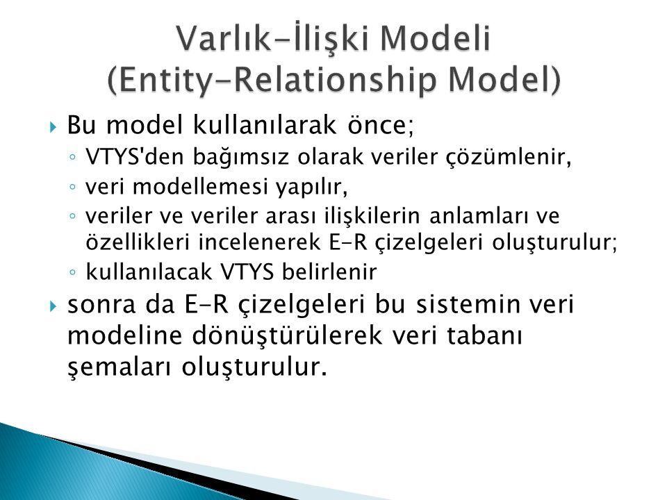  Bu model kullanılarak önce; ◦ VTYS'den bağımsız olarak veriler çözümlenir, ◦ veri modellemesi yapılır, ◦ veriler ve veriler arası ilişkilerin anlaml