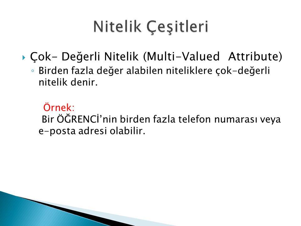  Çok- Değerli Nitelik (Multi-Valued Attribute) ◦ Birden fazla değer alabilen niteliklere çok-değerli nitelik denir. Örnek: Bir ÖĞRENCİ'nin birden faz