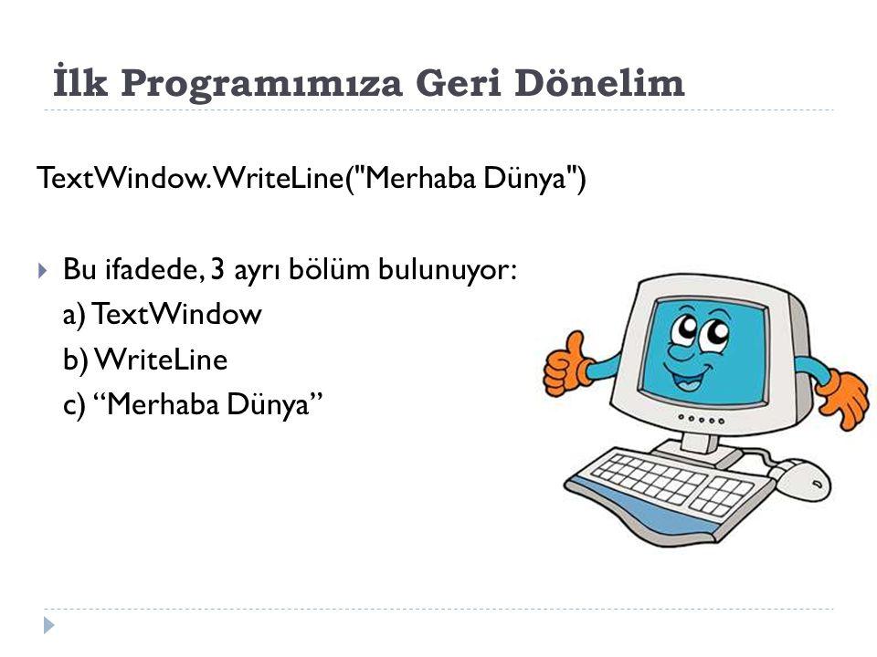 İlk Programımıza Geri Dönelim TextWindow.WriteLine( Merhaba Dünya )  Nokta, parantezler ve tırnak işaretlerinin tümü, bilgisayarın niyetimizi anlaması için, do ğ ru yerlere yerleştirilmesi gereken noktalama işaretleri.