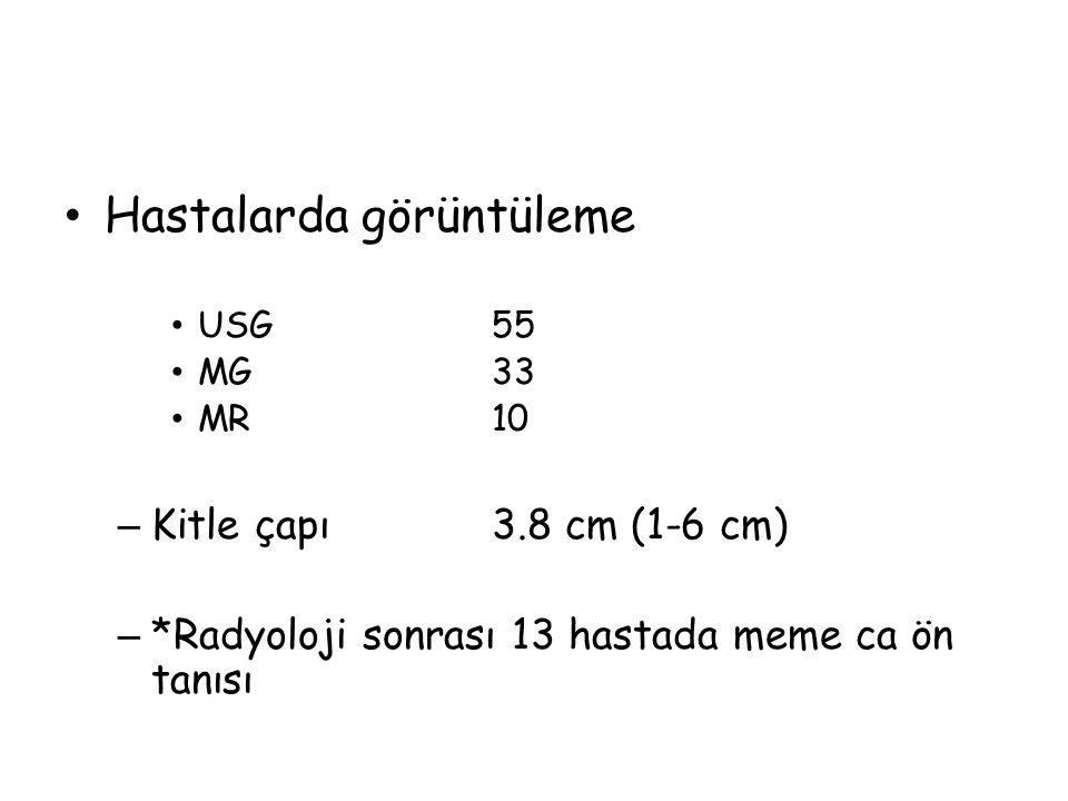 Hastalarda görüntüleme USG55 MG33 MR10 – Kitle çapı3.8 cm (1-6 cm) – *Radyoloji sonrası 13 hastada meme ca ön tanısı