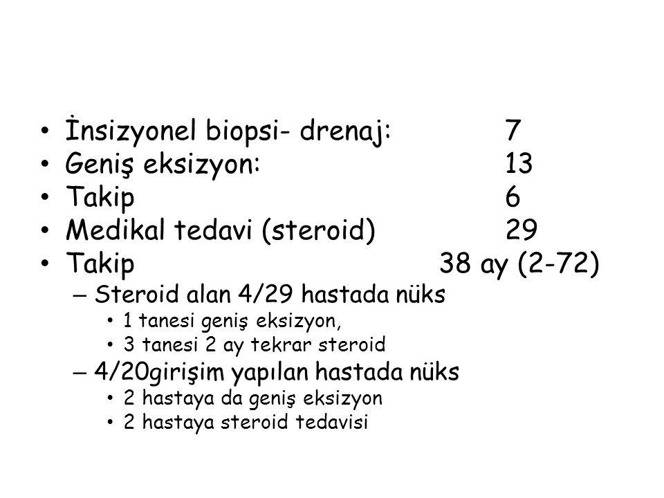 İnsizyonel biopsi- drenaj:7 Geniş eksizyon:13 Takip6 Medikal tedavi (steroid)29 Takip38 ay (2-72) – Steroid alan 4/29 hastada nüks 1 tanesi geniş eksi
